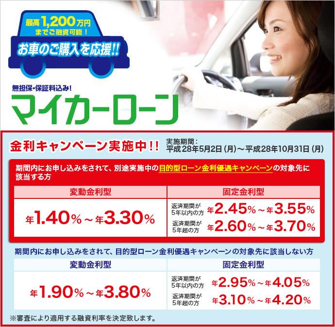 関西アーバン銀行10月31日までキャンペーン実施中